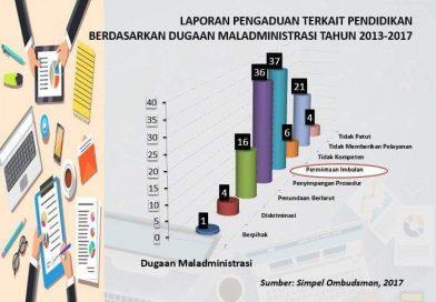 ORI Sulbar Mencatat Lembaga Pendidikan Tertinggi Lakukan Pungli