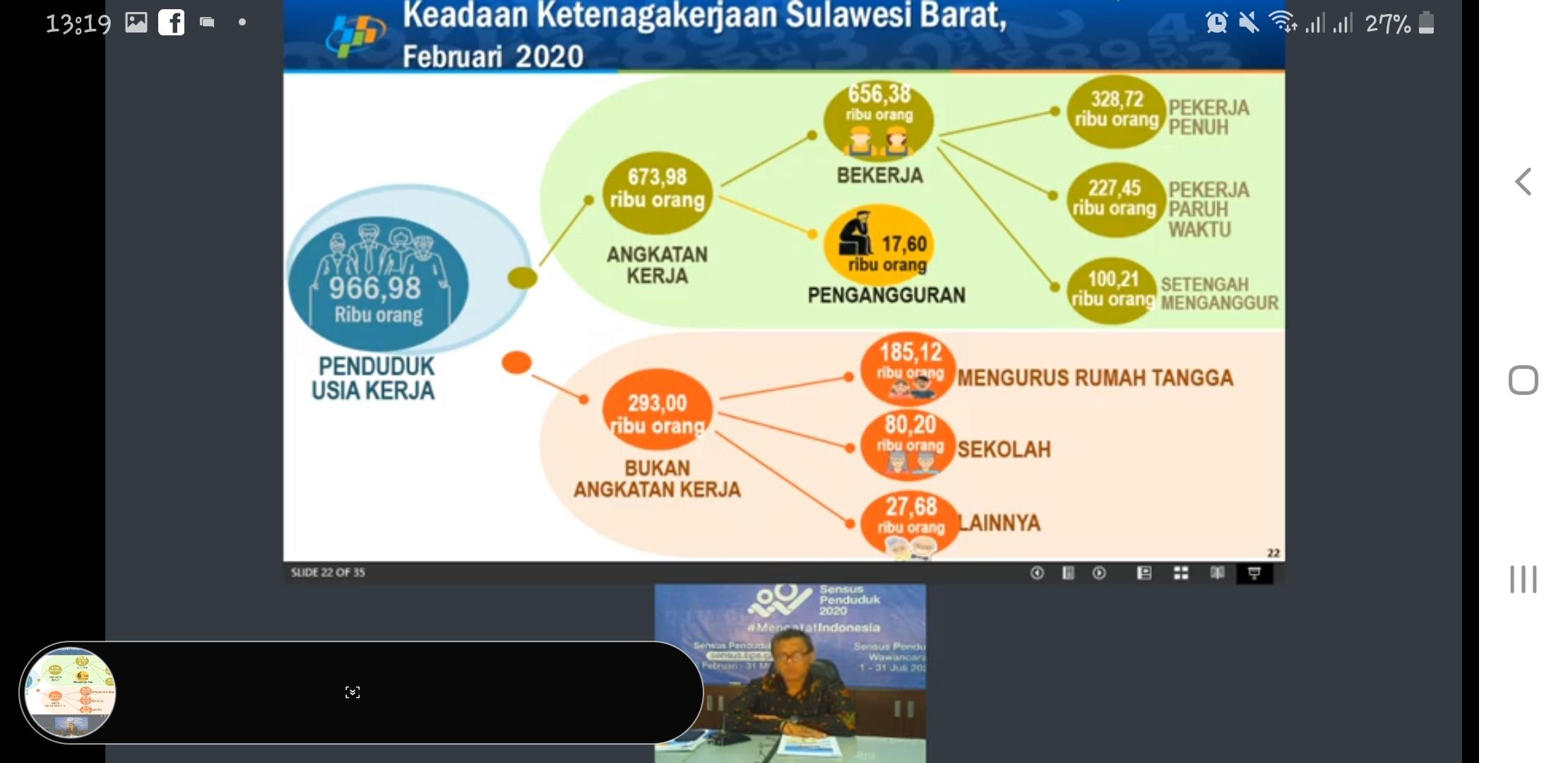 Pebruari 2020. Tingkat Pengangguran Terbuka Di Sulbar  2,61 %