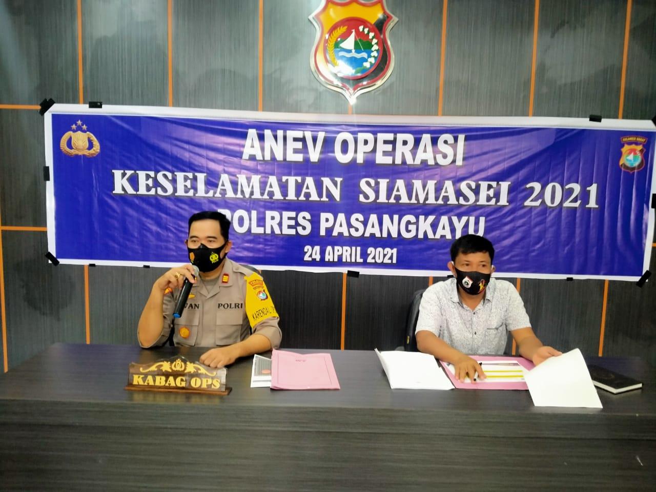 Kabag Ops Polres Pasangkayu Pimpin Anev Ops.Keselamatan Siamasei 2021.