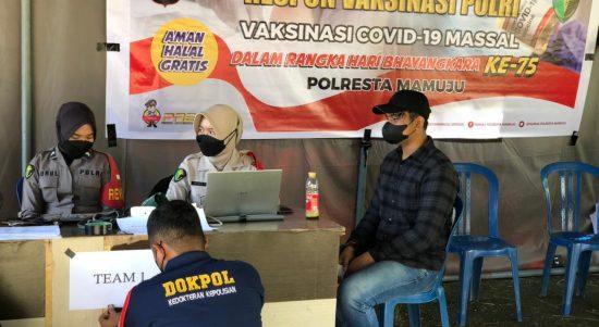 Implementasikan Program Vaksinasi Covid-19, Forkopimda Kabupaten Mamuju Gelar Vaksinasi Massal